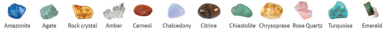 precious stones of Alka Bath