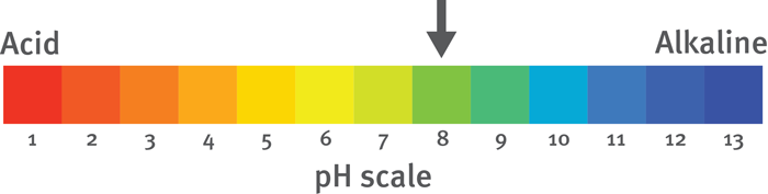 pH-scale creme